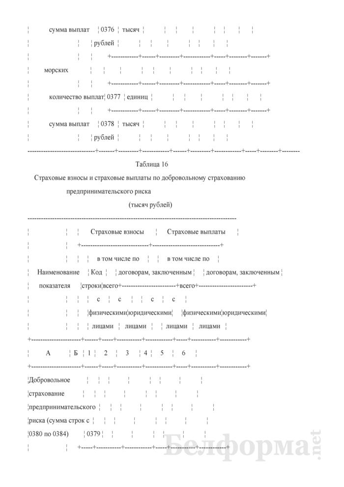 Отчет о деятельности страховой организации. Форма 4-с (Минфин) (квартальная). Страница 58