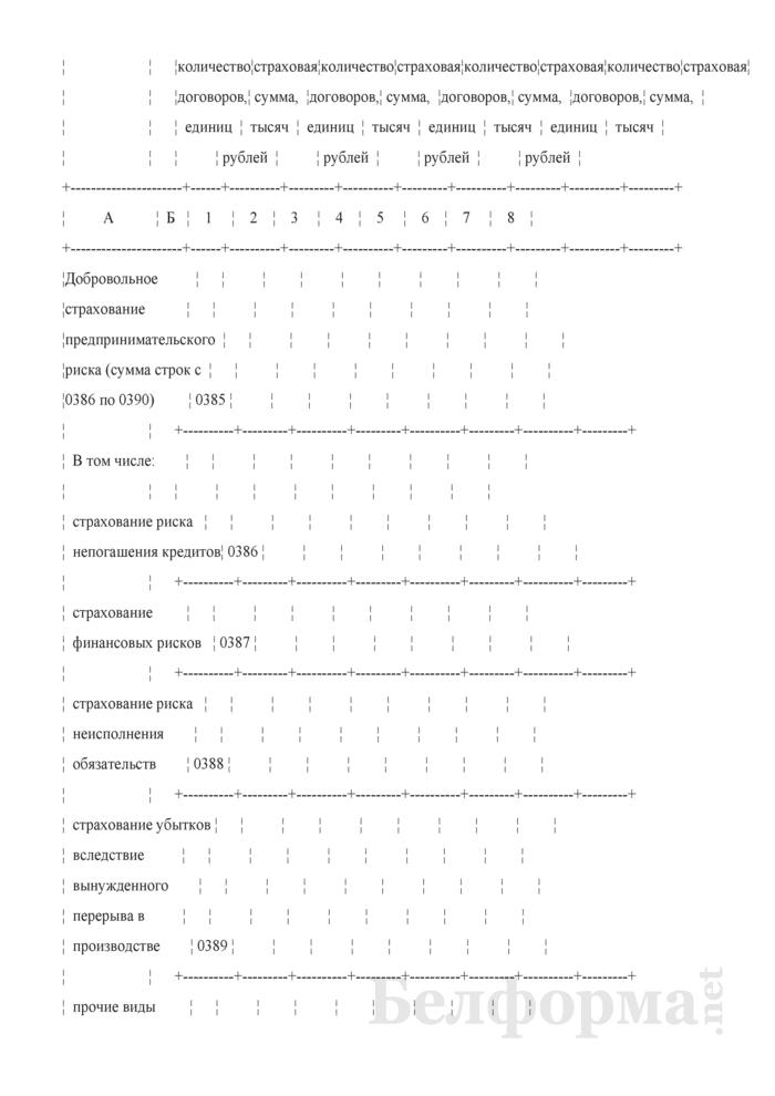 Отчет о деятельности страховой организации. Форма 4-с (Минфин) (квартальная). Страница 60