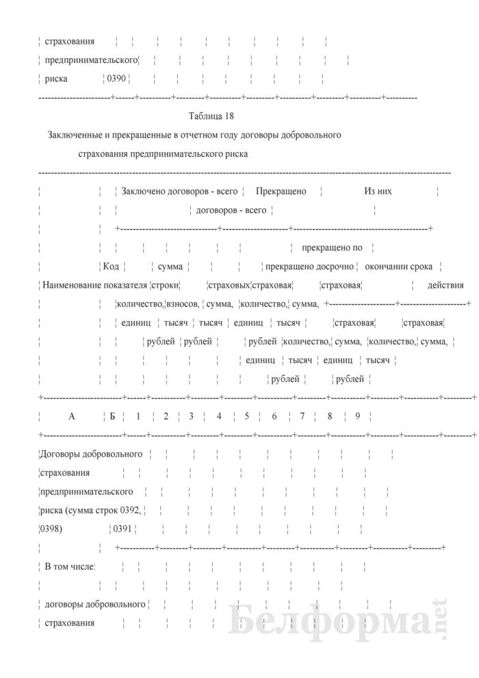 Отчет о деятельности страховой организации. Форма 4-с (Минфин) (квартальная). Страница 61