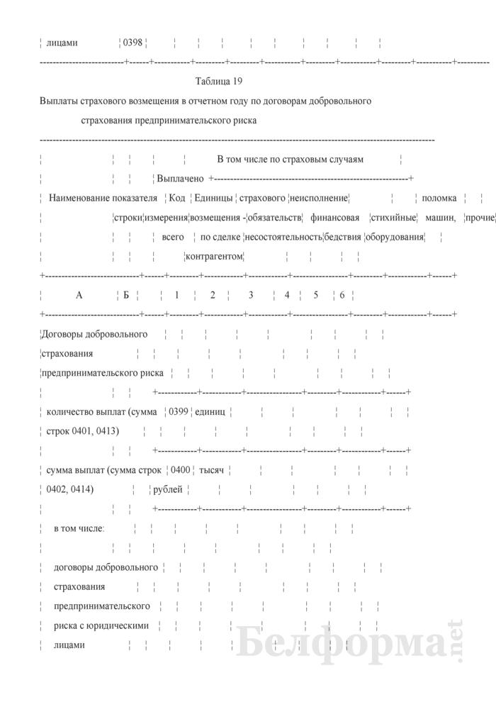 Отчет о деятельности страховой организации. Форма 4-с (Минфин) (квартальная). Страница 63