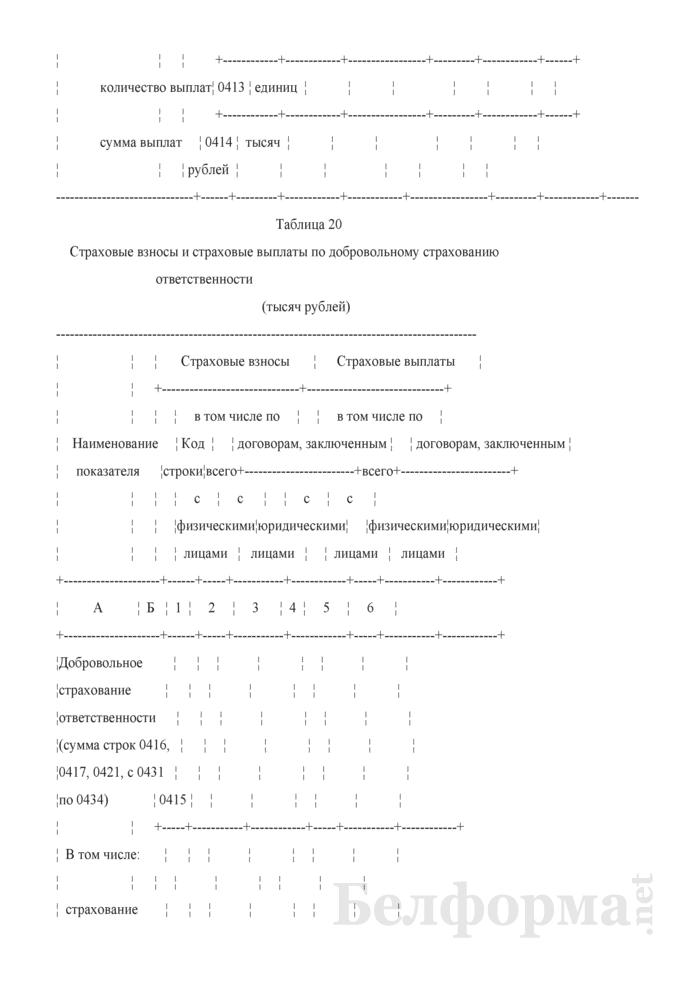 Отчет о деятельности страховой организации. Форма 4-с (Минфин) (квартальная). Страница 66