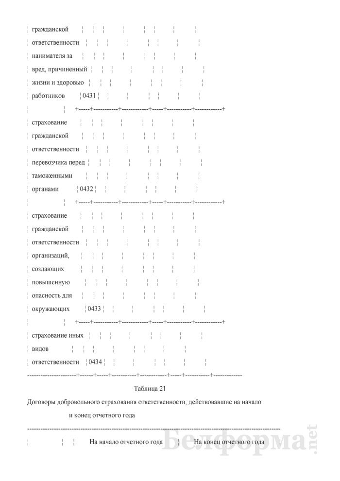 Отчет о деятельности страховой организации. Форма 4-с (Минфин) (квартальная). Страница 69