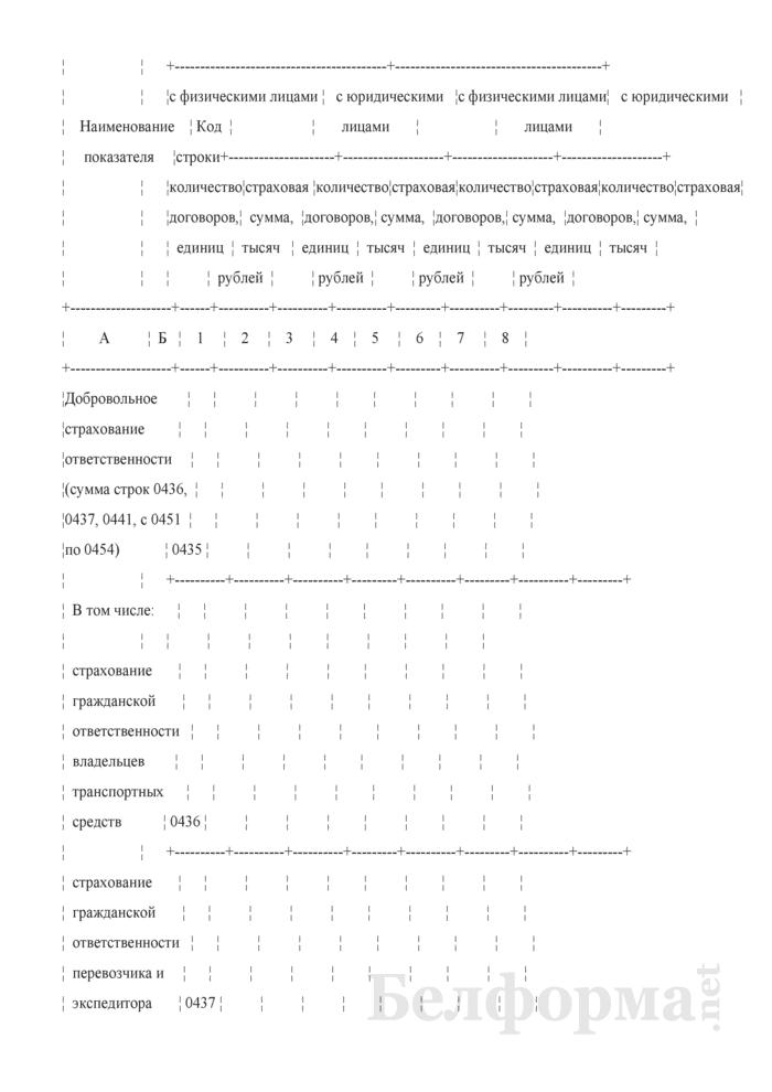 Отчет о деятельности страховой организации. Форма 4-с (Минфин) (квартальная). Страница 70
