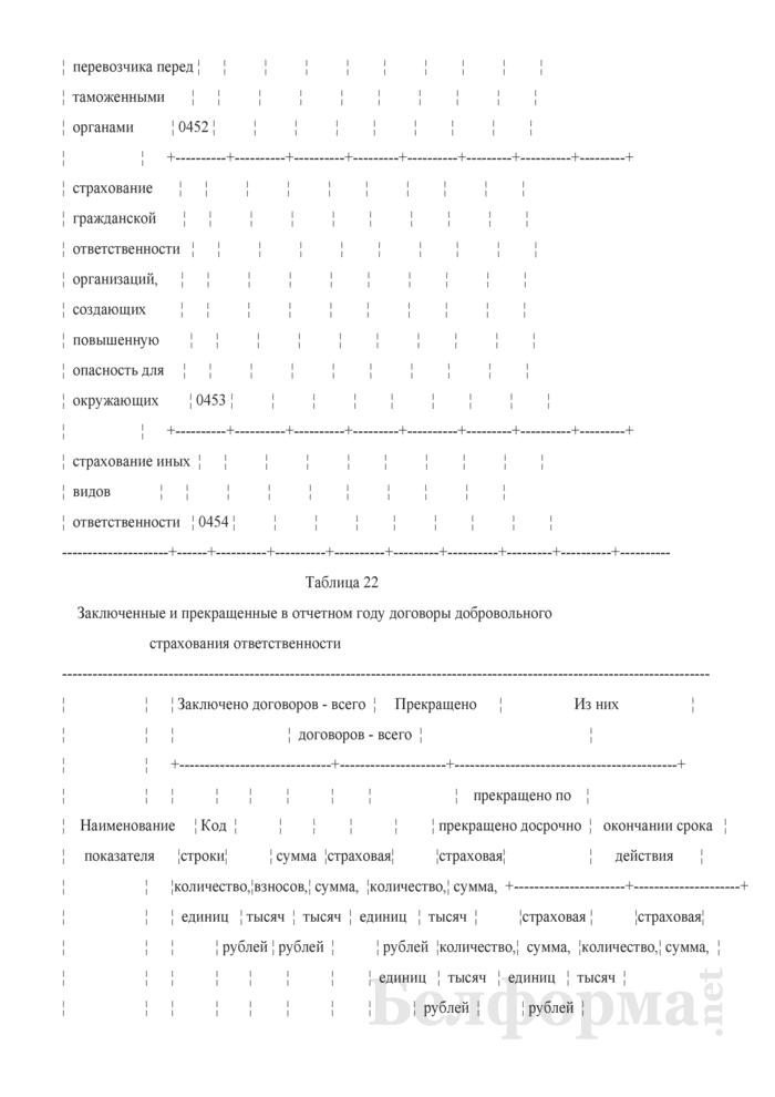 Отчет о деятельности страховой организации. Форма 4-с (Минфин) (квартальная). Страница 73