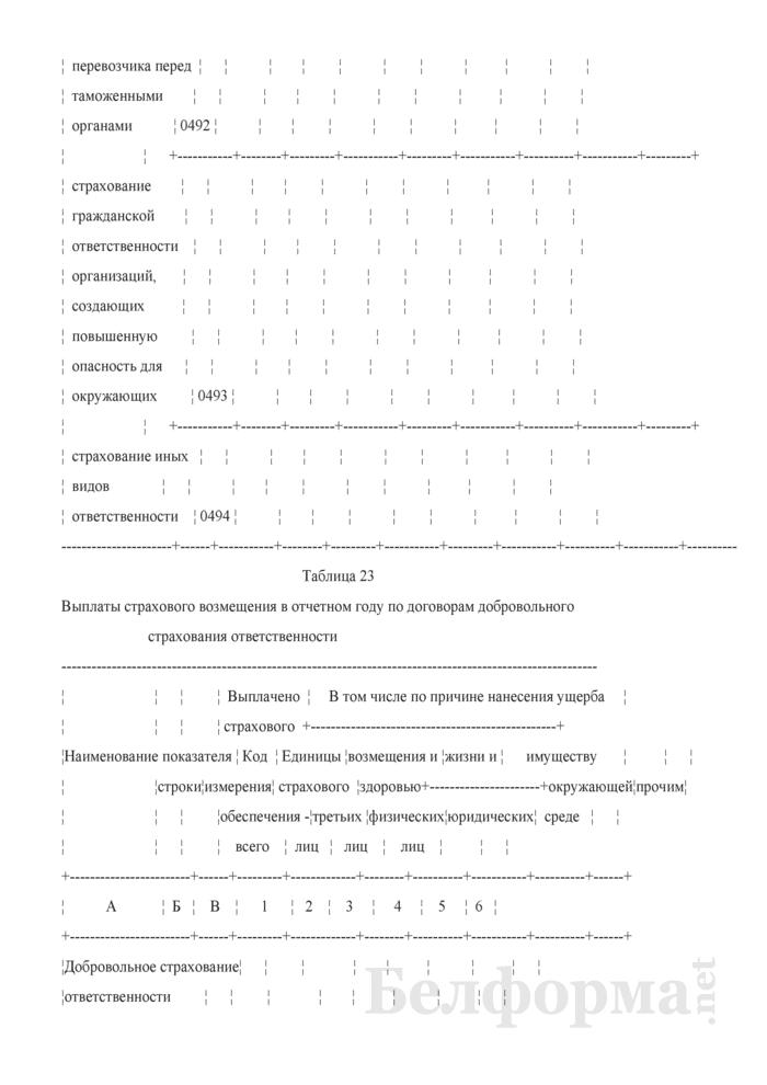 Отчет о деятельности страховой организации. Форма 4-с (Минфин) (квартальная). Страница 80