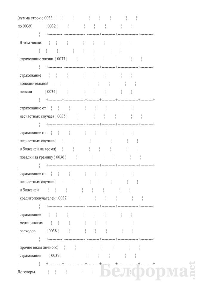 Отчет о деятельности страховой организации. Форма 4-с (Минфин) (квартальная). Страница 9