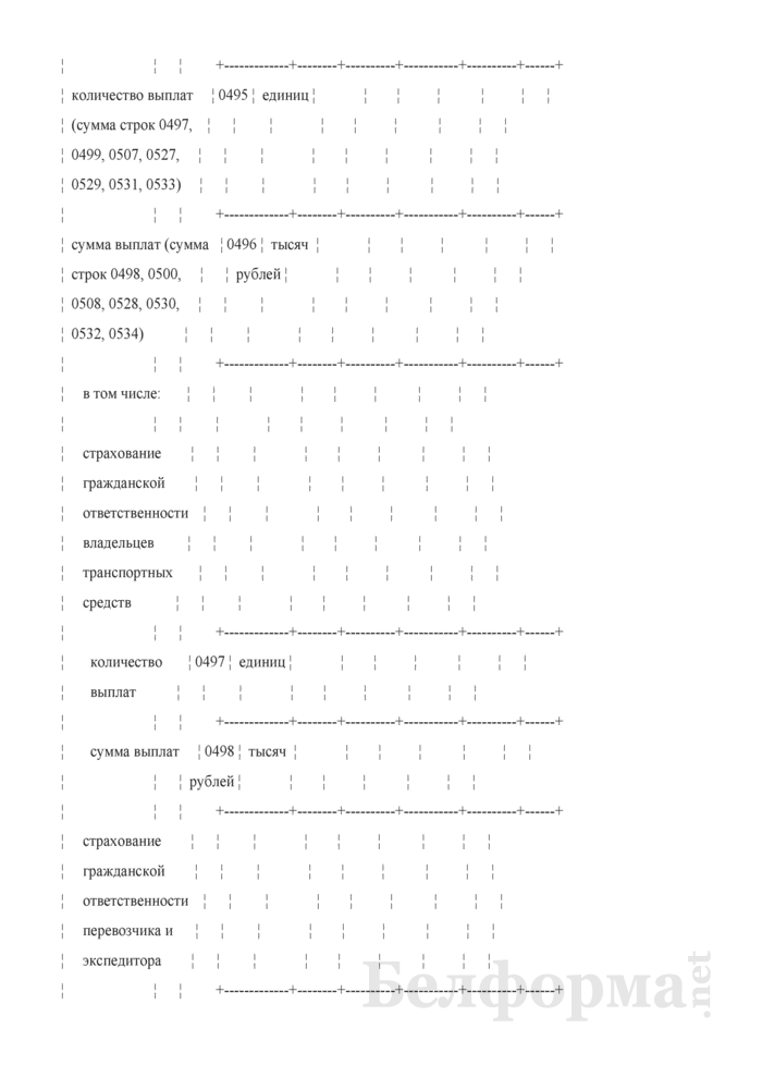 Отчет о деятельности страховой организации. Форма 4-с (Минфин) (квартальная). Страница 81