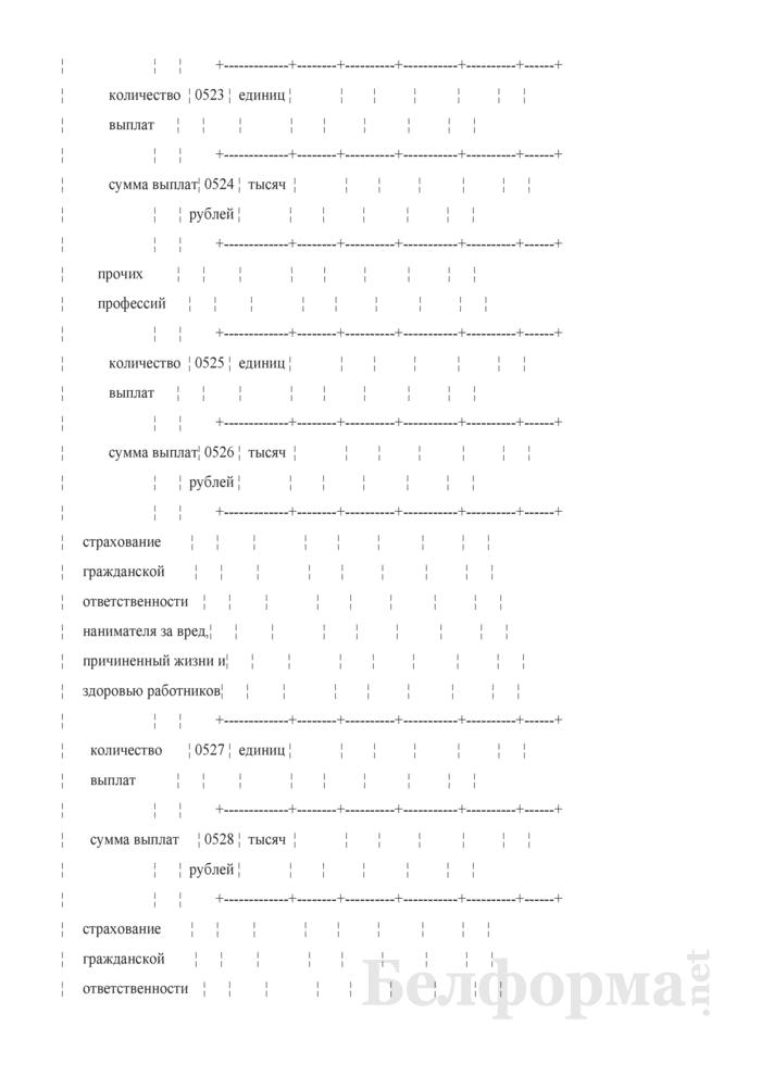 Отчет о деятельности страховой организации. Форма 4-с (Минфин) (квартальная). Страница 86