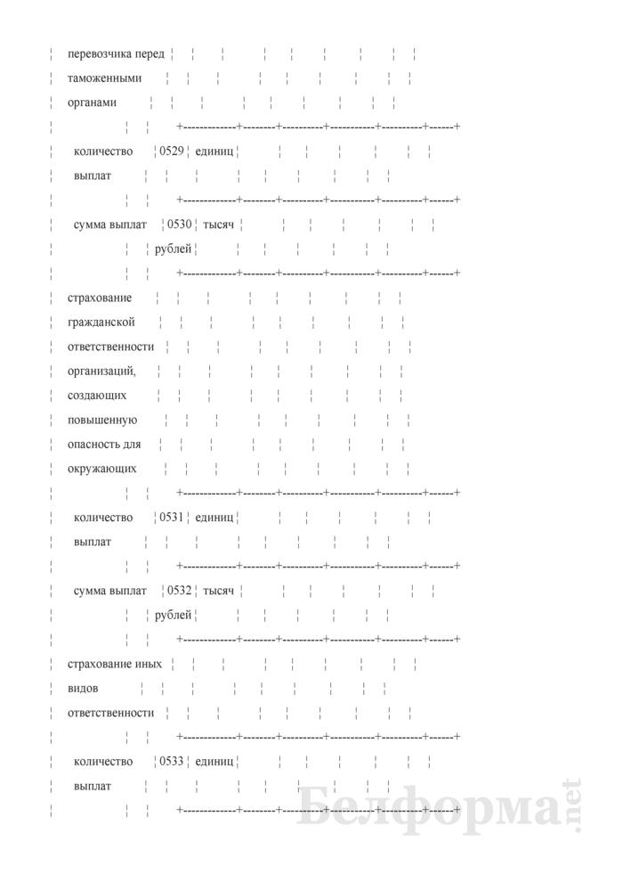 Отчет о деятельности страховой организации. Форма 4-с (Минфин) (квартальная). Страница 87