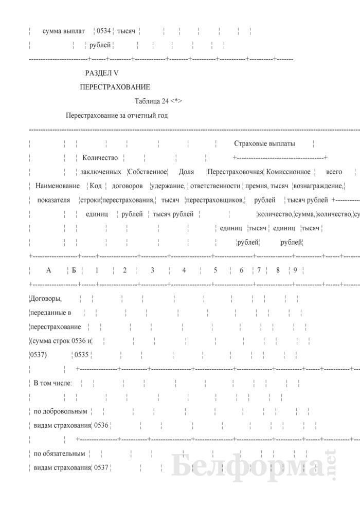 Отчет о деятельности страховой организации. Форма 4-с (Минфин) (квартальная). Страница 88