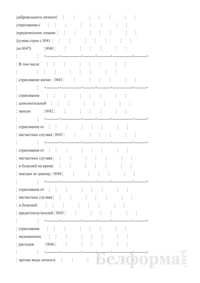 Отчет о деятельности страховой организации. Форма 4-с (Минфин) (квартальная). Страница 10