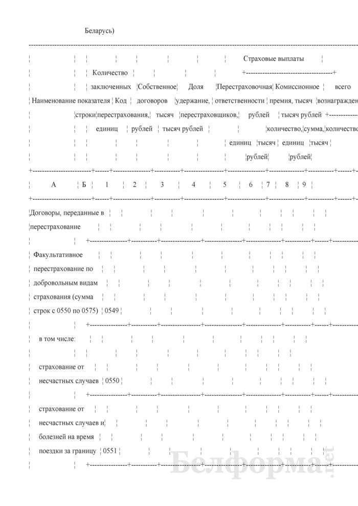 Отчет о деятельности страховой организации. Форма 4-с (Минфин) (квартальная). Страница 91