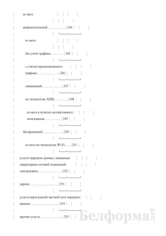 Отчет о доходах от услуг связи (Форма 4-связь (доходы) (квартальная), код формы по ОКУД 0626001). Страница 7