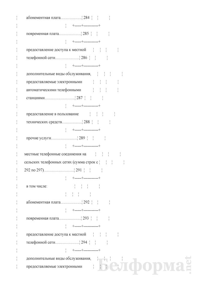Отчет о доходах от услуг связи (Форма 4-связь (доходы) (квартальная), код формы по ОКУД 0626001). Страница 10