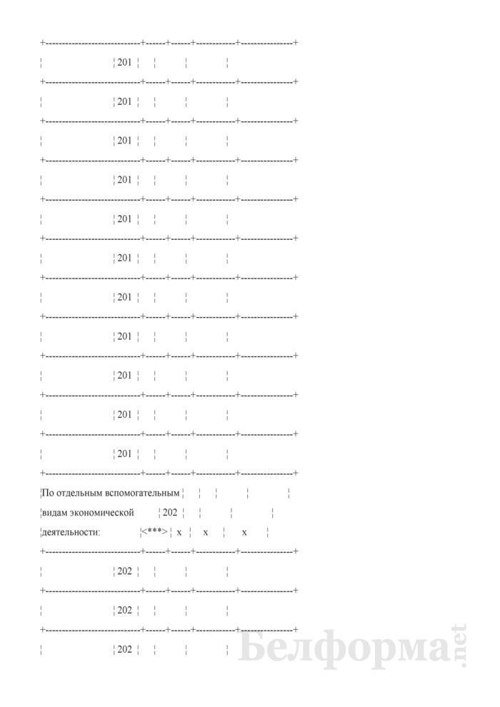 Отчет о финансово-хозяйственной деятельности малой организации (Форма 1-мп (годовая)). Страница 19