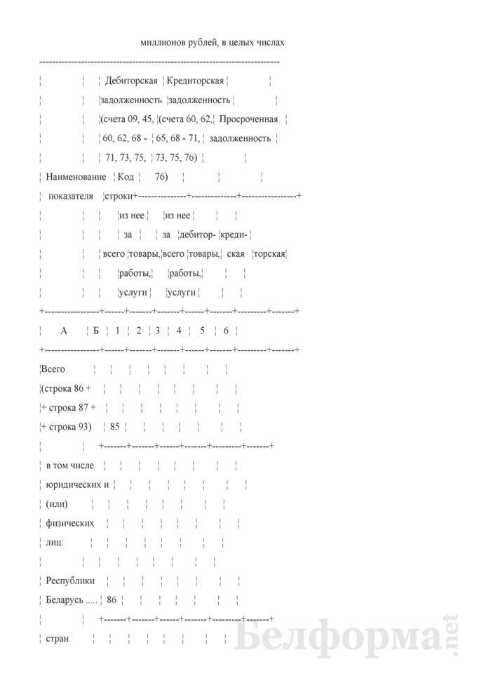 Отчет о финансово-хозяйственной деятельности малой организации (Форма 1-мп (годовая)). Страница 8