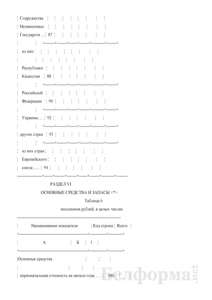 Отчет о финансово-хозяйственной деятельности малой организации (Форма 1-мп (годовая)). Страница 9