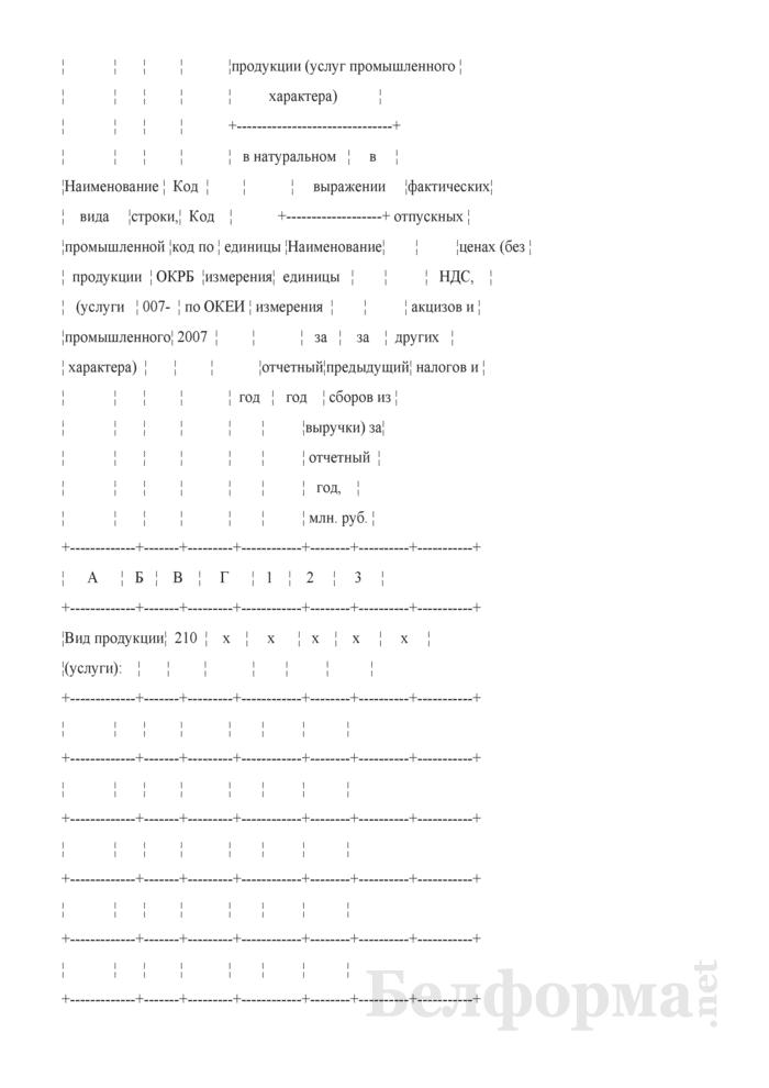 Отчет о финансово-хозяйственной деятельности микроорганизации (Форма 1-мп (микро) (годовая)). Страница 12