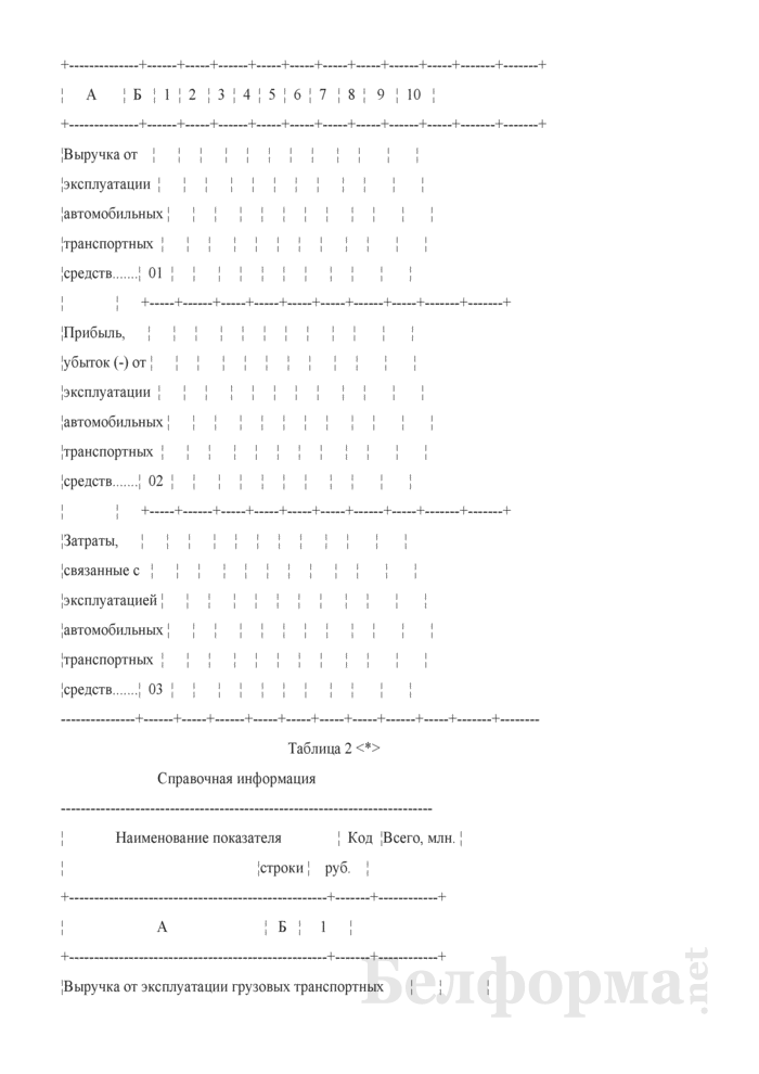 Отчет о финансовых показателях работы автомобильного транспорта (Форма 4-тр (авто) (квартальная)). Страница 4