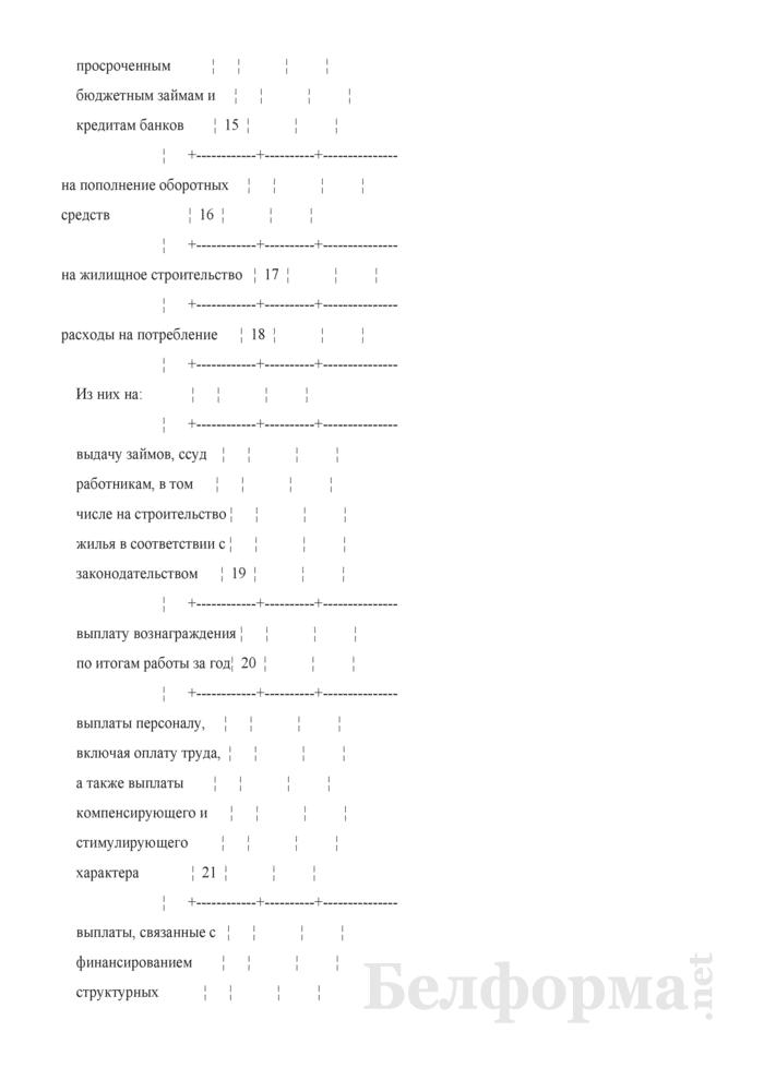 Отчет о формировании и использовании прибыли (1-прибыль) (квартальная). Страница 5