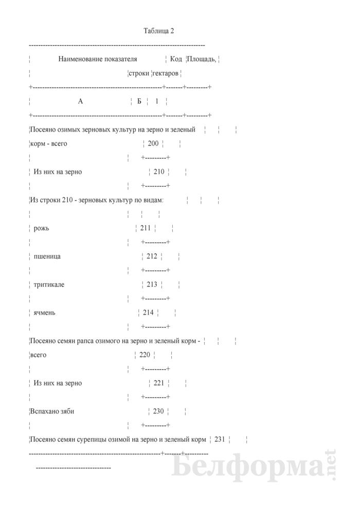 Отчет о ходе сельскохозяйственных работ (Форма 6-сх (сельхозработы) (7 раз в год) (срочная)). Страница 5