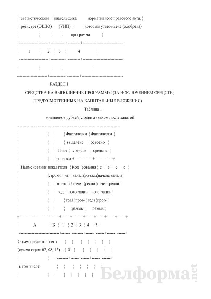 Отчет о ходе выполнения государственной программы (Форма 1-ф (гп) (годовая)). Страница 4