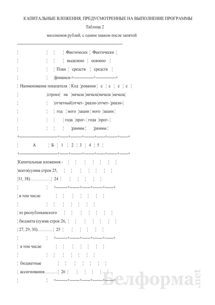 Отчет о ходе выполнения государственной программы (Форма 1-ф (гп) (годовая)). Страница 8