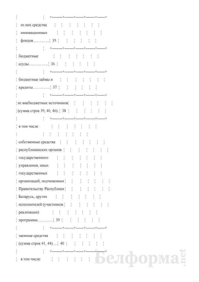 Отчет о ходе выполнения государственной программы (Форма 1-ф (гп) (годовая)). Страница 10