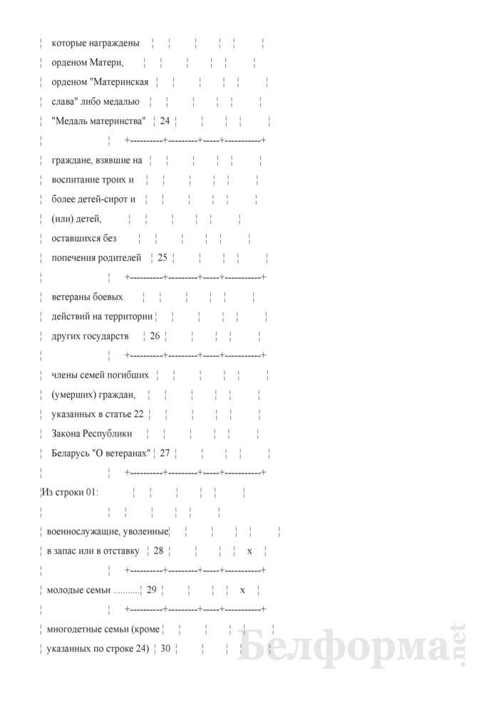 Отчет о количестве граждан, состоящих на учете нуждающихся в улучшении жилищных условий, получивших жилье и улучшивших жилищные условия (Форма 1-жкх (учет) (годовая)). Страница 9