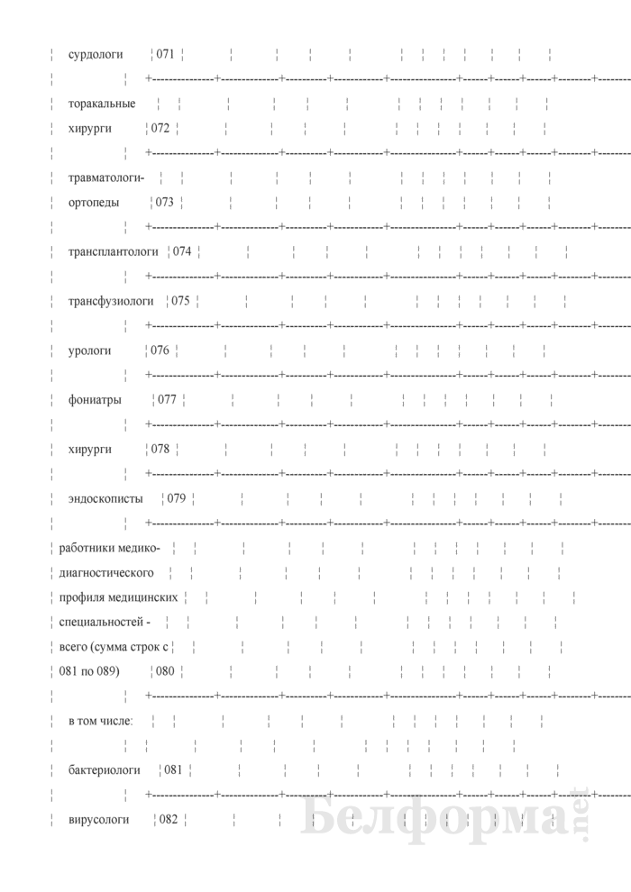 Отчет о медицинских (фармацевтических) работниках (Форма 1-медкадры (Минздрав) (годовая)). Страница 11