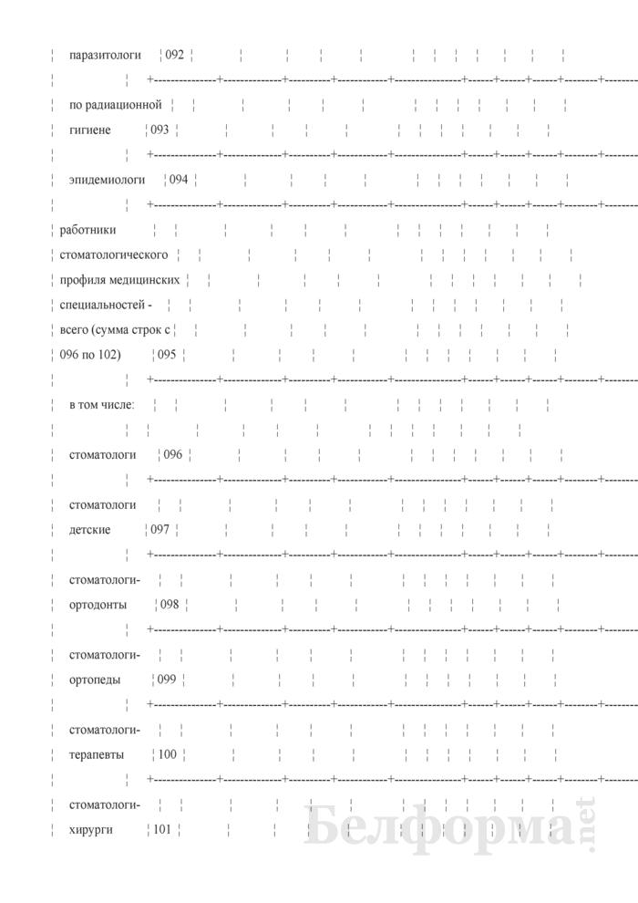 Отчет о медицинских (фармацевтических) работниках (Форма 1-медкадры (Минздрав) (годовая)). Страница 13