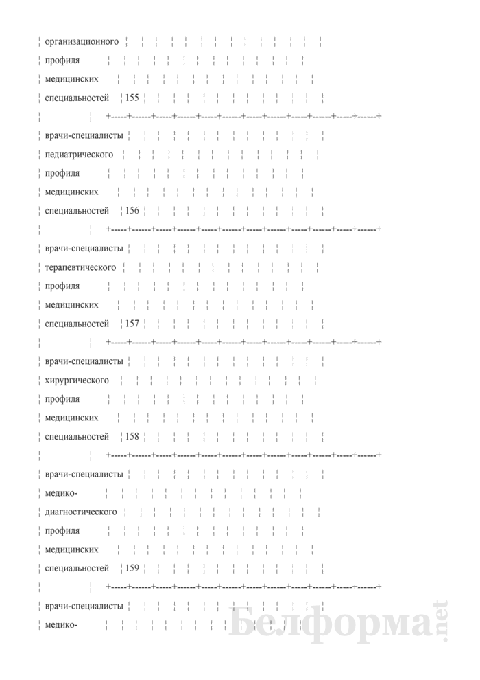 Отчет о медицинских (фармацевтических) работниках (Форма 1-медкадры (Минздрав) (годовая)). Страница 18