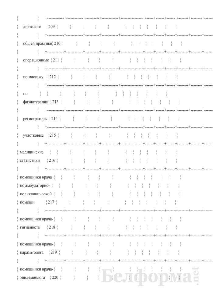 Отчет о медицинских (фармацевтических) работниках (Форма 1-медкадры (Минздрав) (годовая)). Страница 21