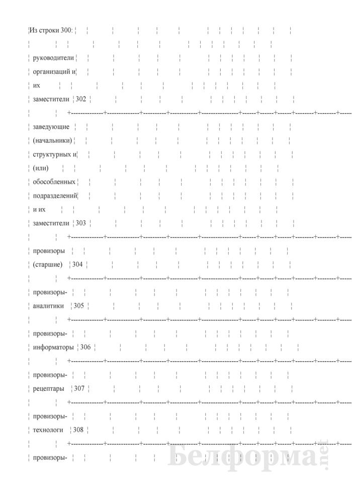 Отчет о медицинских (фармацевтических) работниках (Форма 1-медкадры (Минздрав) (годовая)). Страница 25