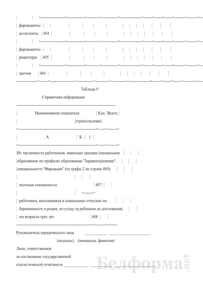 Отчет о медицинских (фармацевтических) работниках (Форма 1-медкадры (Минздрав) (годовая)). Страница 28