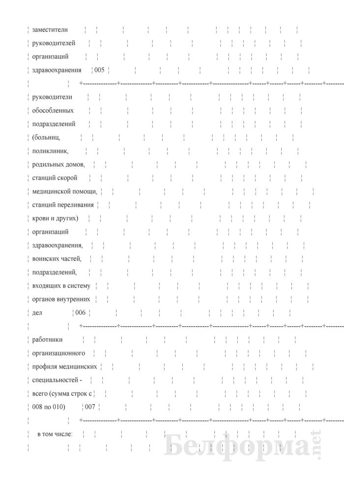 Отчет о медицинских (фармацевтических) работниках (Форма 1-медкадры (Минздрав) (годовая)). Страница 5