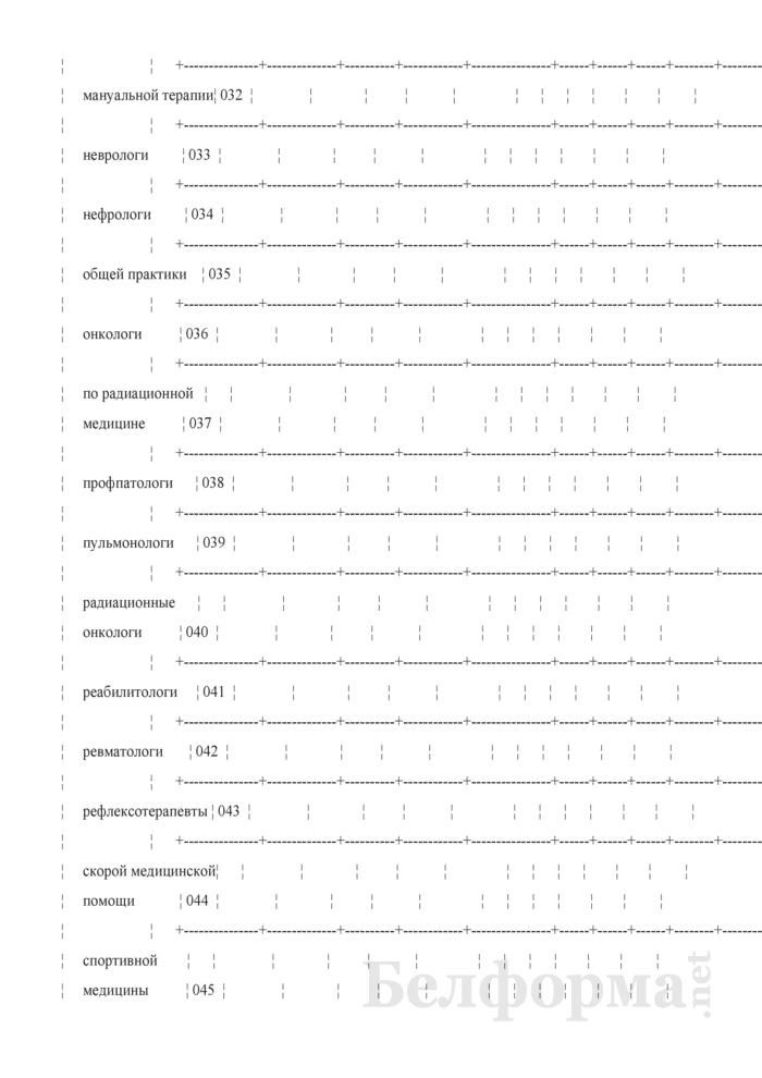 Отчет о медицинских (фармацевтических) работниках (Форма 1-медкадры (Минздрав) (годовая)). Страница 8
