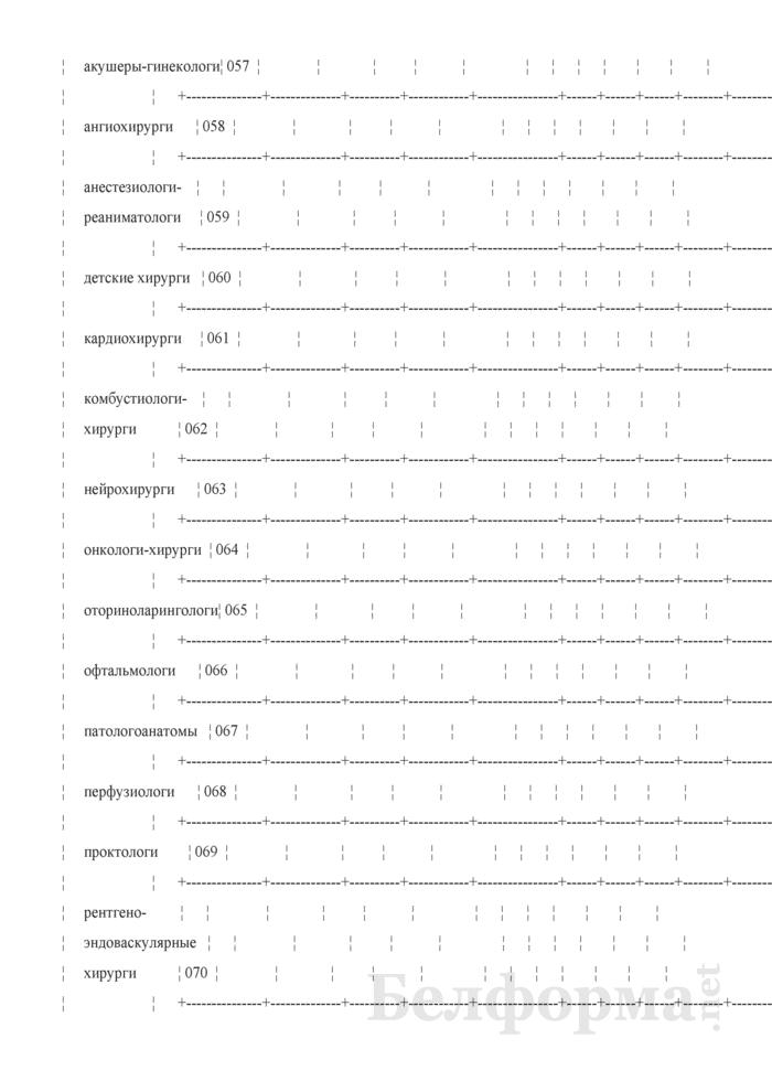 Отчет о медицинских (фармацевтических) работниках (Форма 1-медкадры (Минздрав) (годовая)). Страница 10