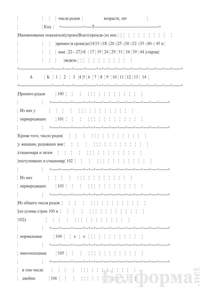Отчет о медицинской помощи беременным, роженицам и родильницам (Форма 1-помощь беременным (Минздрав) (годовая)). Страница 11