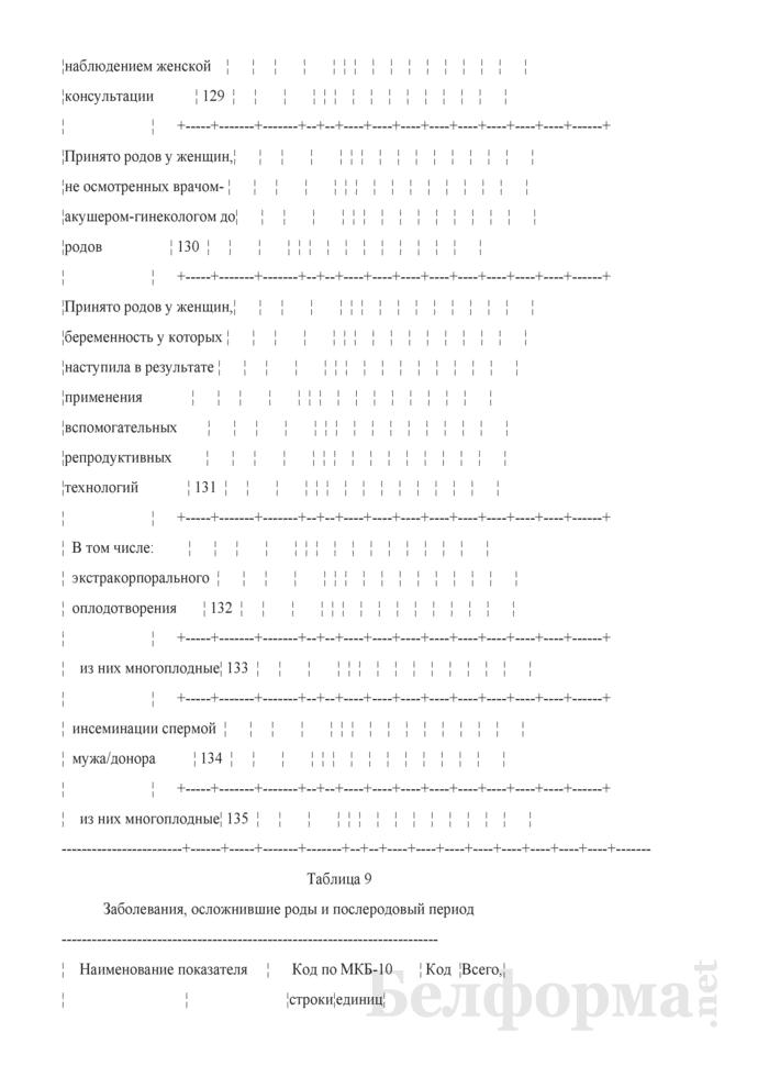Отчет о медицинской помощи беременным, роженицам и родильницам (Форма 1-помощь беременным (Минздрав) (годовая)). Страница 14