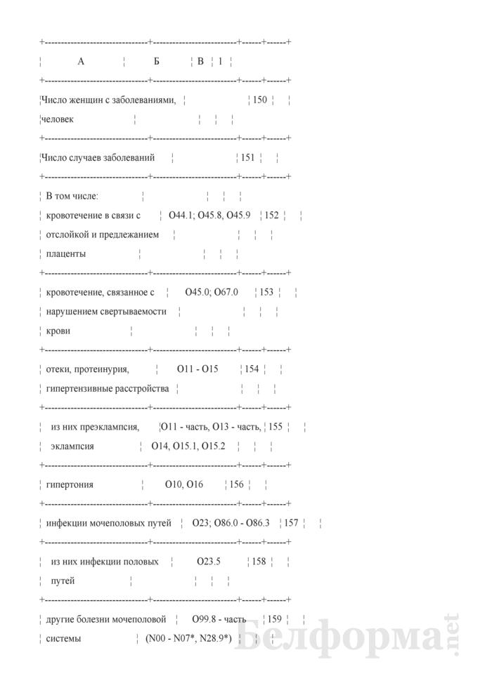 Отчет о медицинской помощи беременным, роженицам и родильницам (Форма 1-помощь беременным (Минздрав) (годовая)). Страница 15