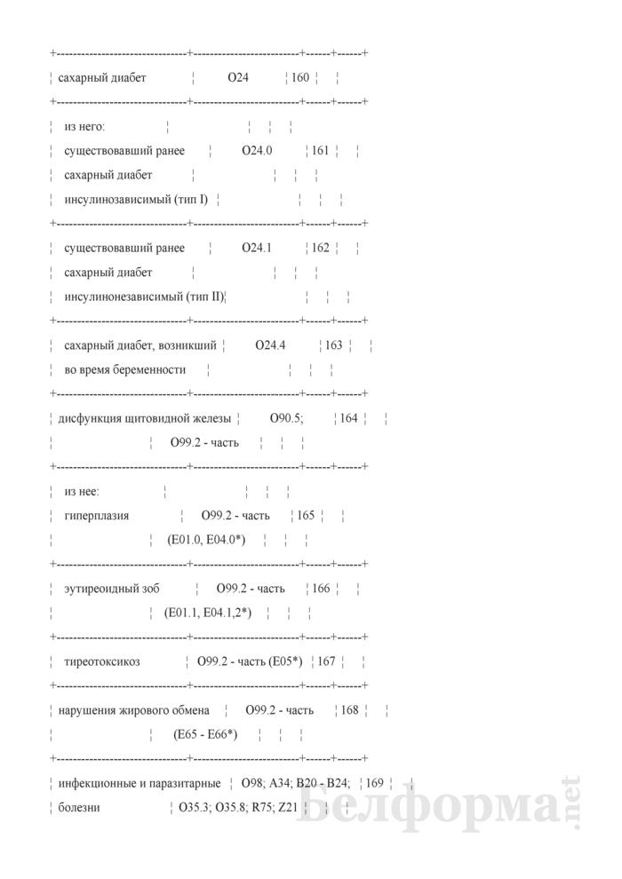 Отчет о медицинской помощи беременным, роженицам и родильницам (Форма 1-помощь беременным (Минздрав) (годовая)). Страница 16