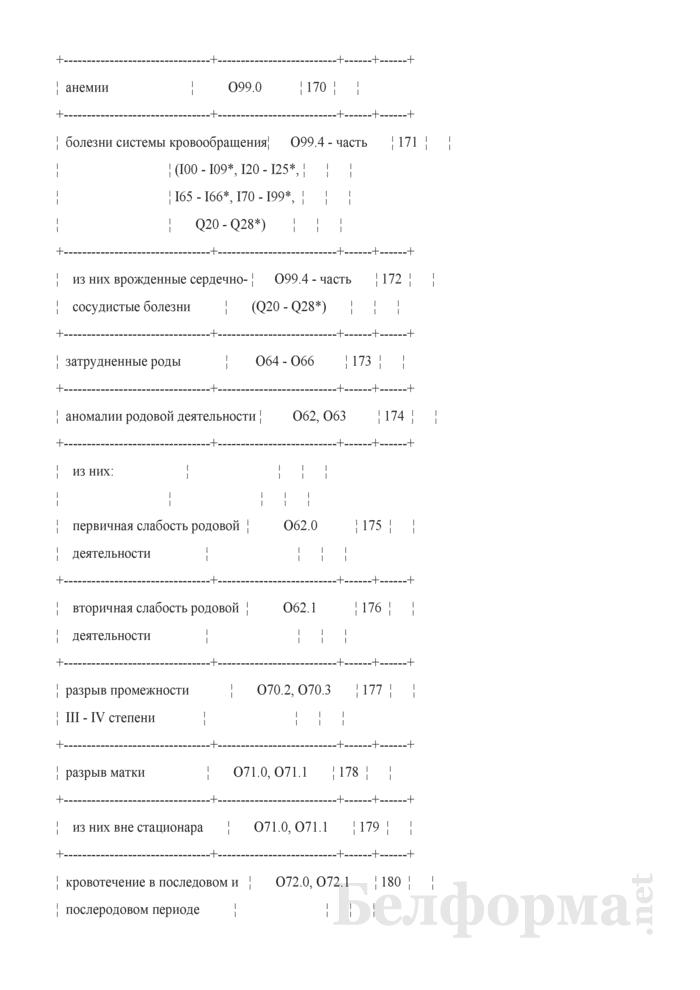 Отчет о медицинской помощи беременным, роженицам и родильницам (Форма 1-помощь беременным (Минздрав) (годовая)). Страница 17