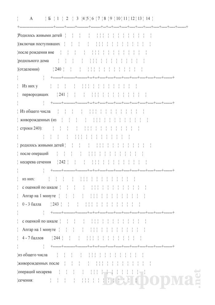 Отчет о медицинской помощи беременным, роженицам и родильницам (Форма 1-помощь беременным (Минздрав) (годовая)). Страница 23