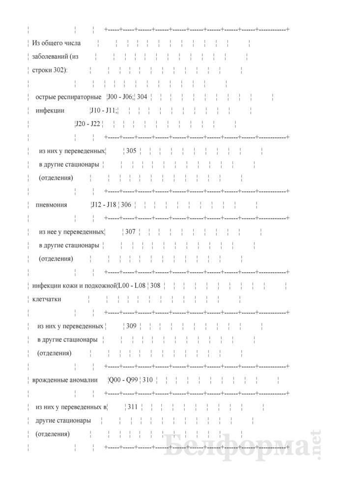 Отчет о медицинской помощи беременным, роженицам и родильницам (Форма 1-помощь беременным (Минздрав) (годовая)). Страница 28