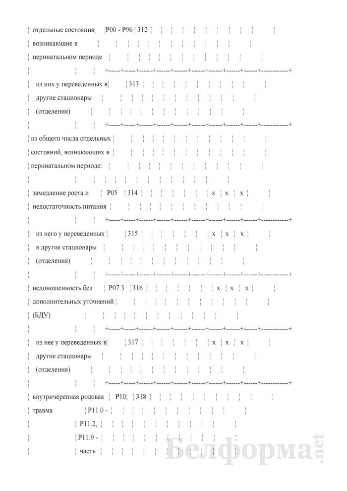 Отчет о медицинской помощи беременным, роженицам и родильницам (Форма 1-помощь беременным (Минздрав) (годовая)). Страница 29