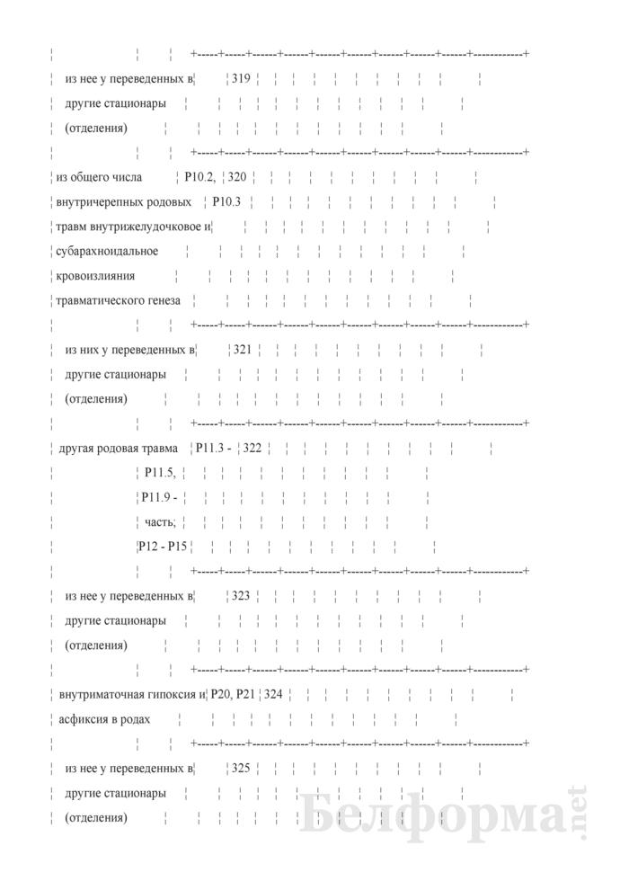 Отчет о медицинской помощи беременным, роженицам и родильницам (Форма 1-помощь беременным (Минздрав) (годовая)). Страница 30