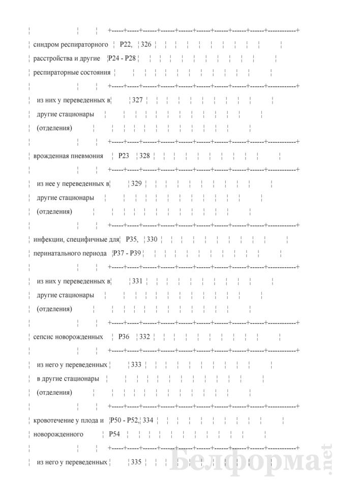 Отчет о медицинской помощи беременным, роженицам и родильницам (Форма 1-помощь беременным (Минздрав) (годовая)). Страница 31