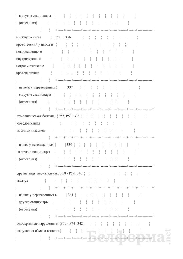 Отчет о медицинской помощи беременным, роженицам и родильницам (Форма 1-помощь беременным (Минздрав) (годовая)). Страница 32