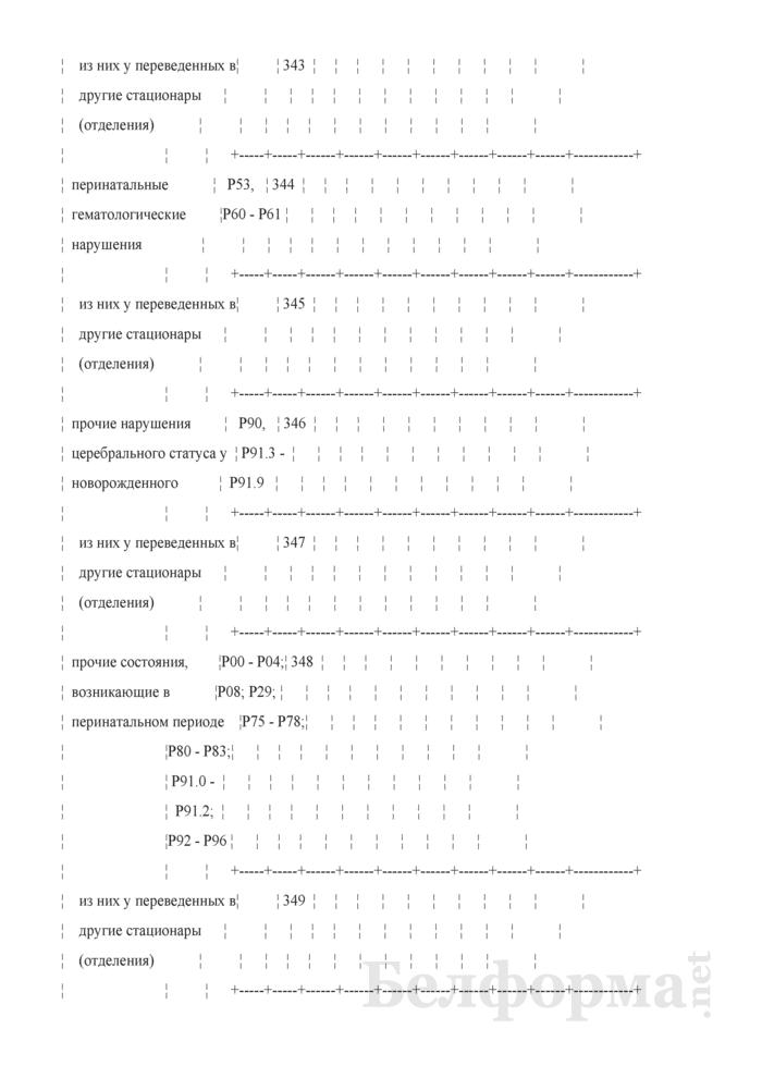 Отчет о медицинской помощи беременным, роженицам и родильницам (Форма 1-помощь беременным (Минздрав) (годовая)). Страница 33